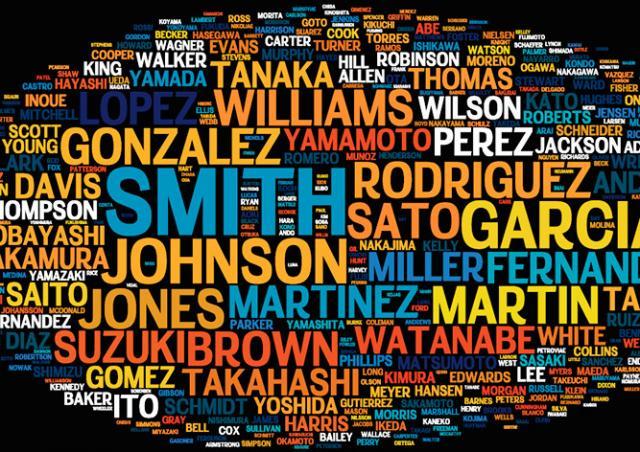 Чешские фамилии и имена