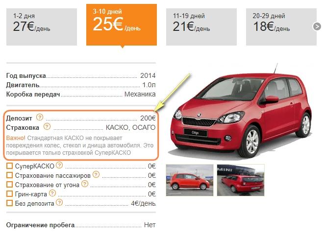 Аренда авто в Праге: условия по депозиту и страховке