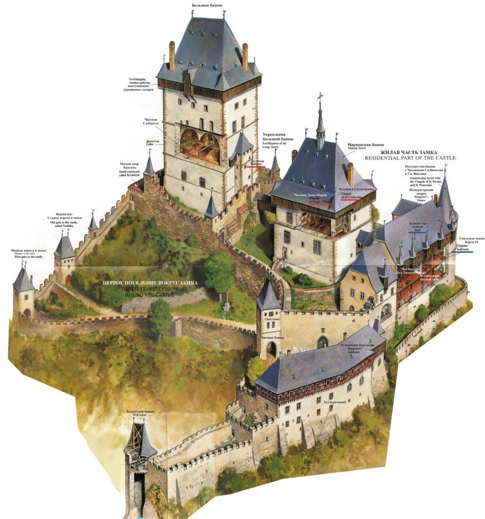 Схема замка Карлштейн, Чехия