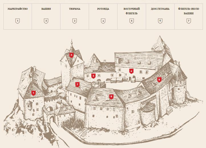 Схема замка Локет в Чехии