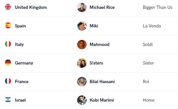 Кто участвует в финале Евровидения 2019 без отбора