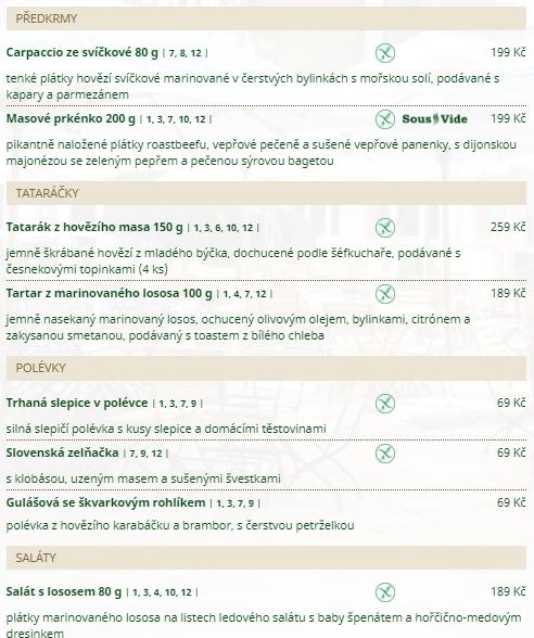 Меню ресторана Колковна в Праге